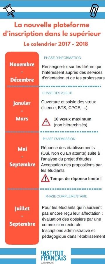 calendrier de la plateforme